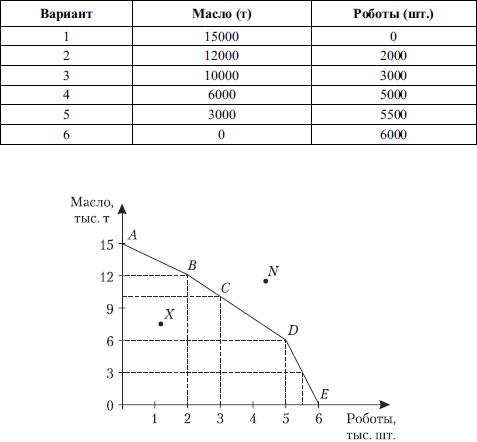 Экономическая теория (fb2)
